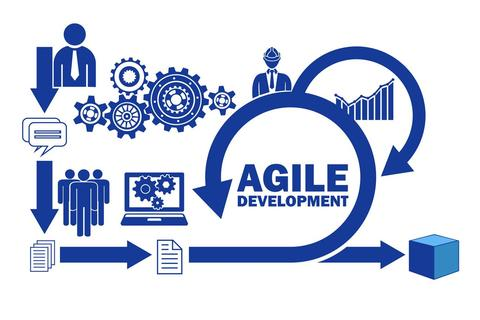 Data Consultants UK And Data Management Specialists. Agile development.