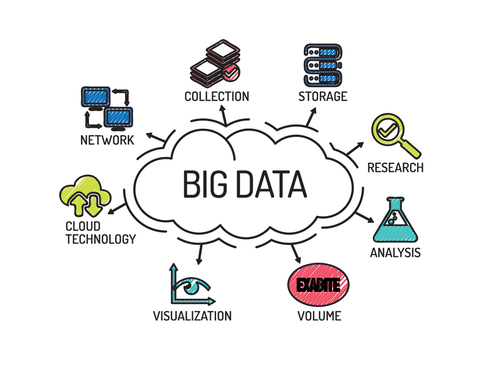 Data Consultants UK And Data Management Specialists. Big data visualisation.
