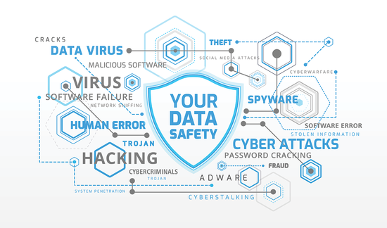 Data Consultants UK And Data Management Specialists. Improving your cyber security.